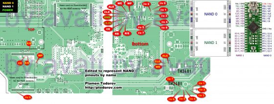 PS3 NAND COK Connections