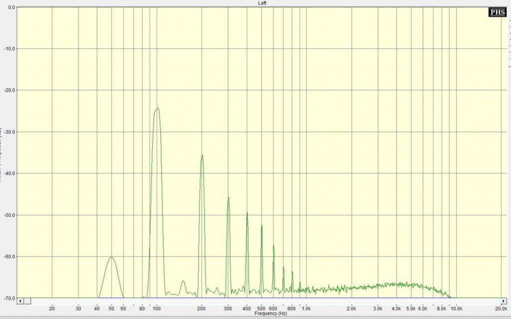 LM317 PSRR measurements