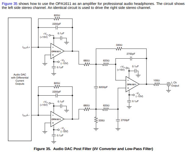 OPA1612 as I/V converter